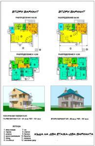 Проектиране на еднофамилни къщи